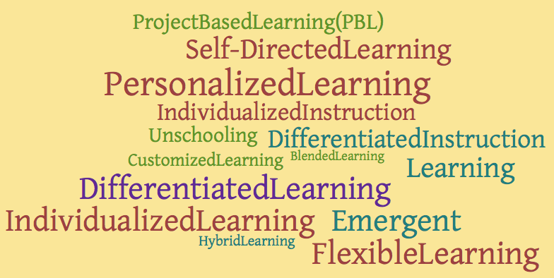 PLearningWordCloud