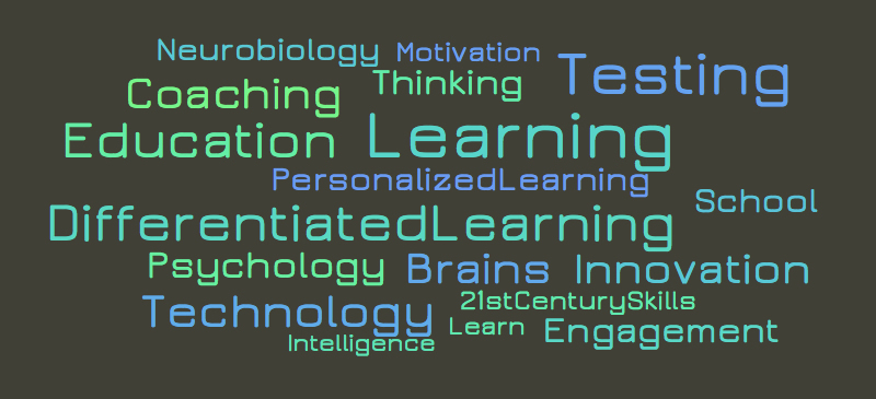 learn-your-way-blog-wordle-simple